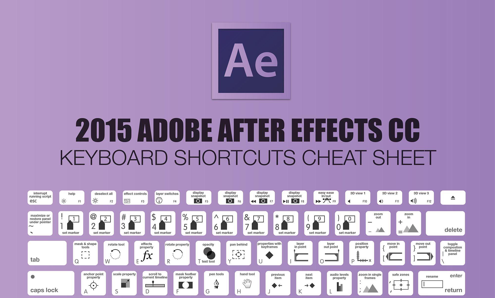 Afbeeldingen van change Keyboard Shortcuts After Effe…