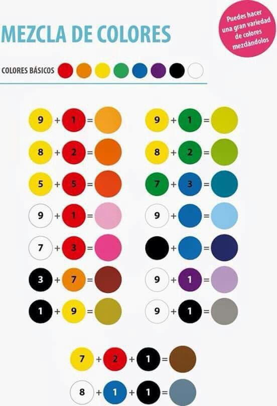 Dibujar facil. Colores Primarios … | Pinteres…