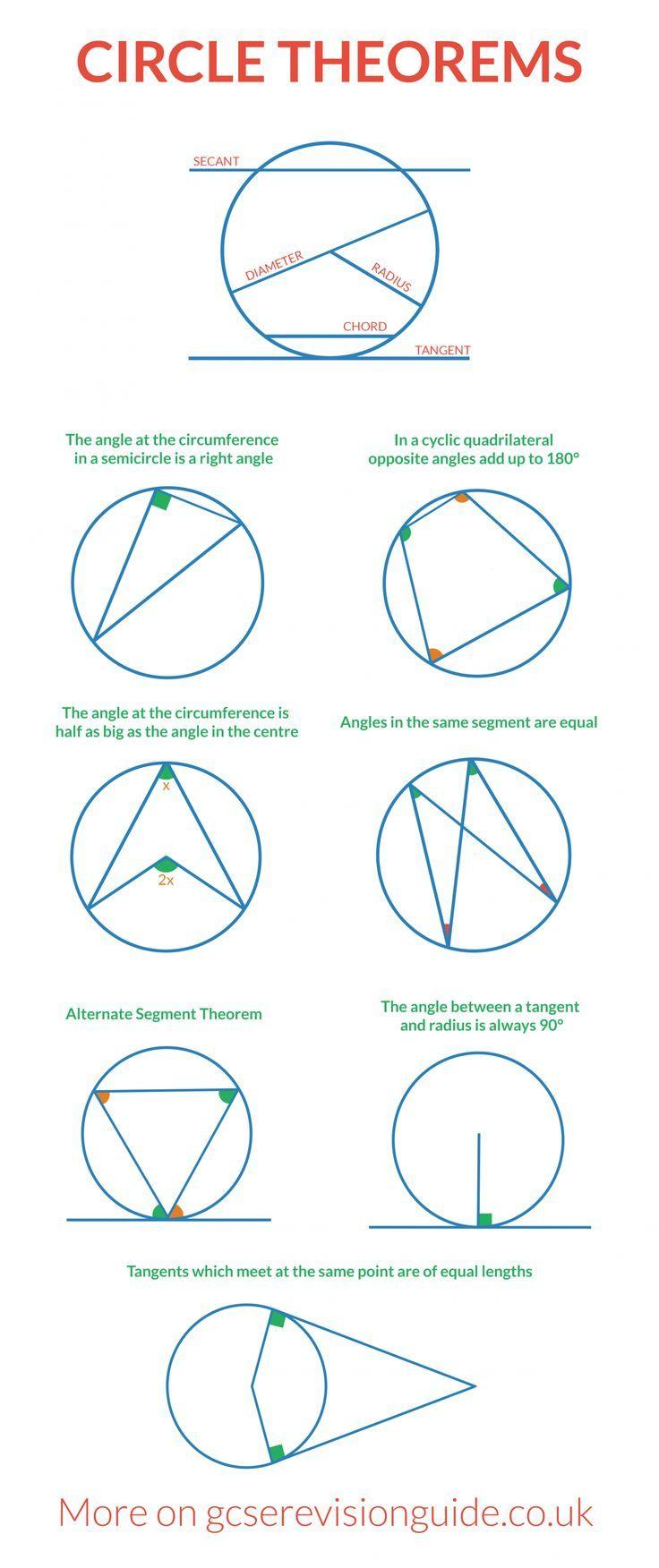 Circle Theorems For Gcse Igcse Gcse Revision Guide Circle Theorems Studying Math Gcse Math