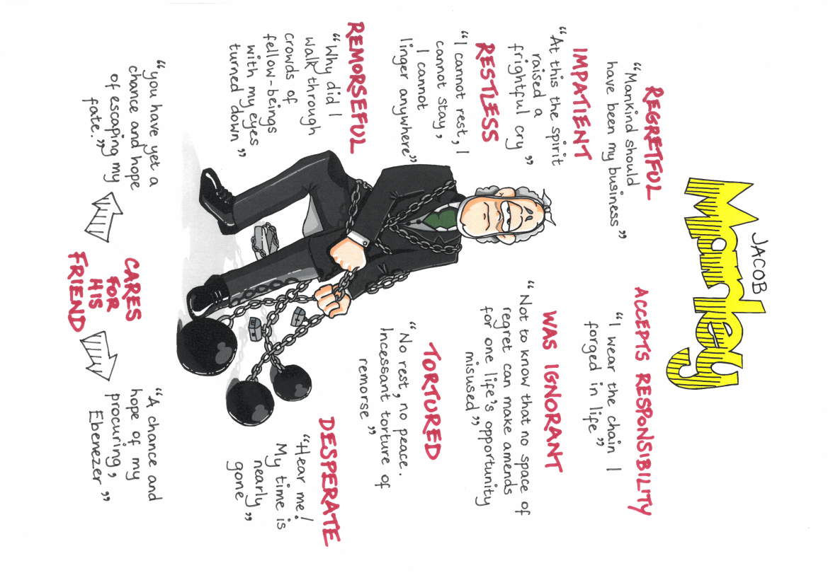 A CHRISTMAS CAROL Key Quotations POSTERS Revision GCSE - EIGHT CHARACTERS | Christmas carol ...