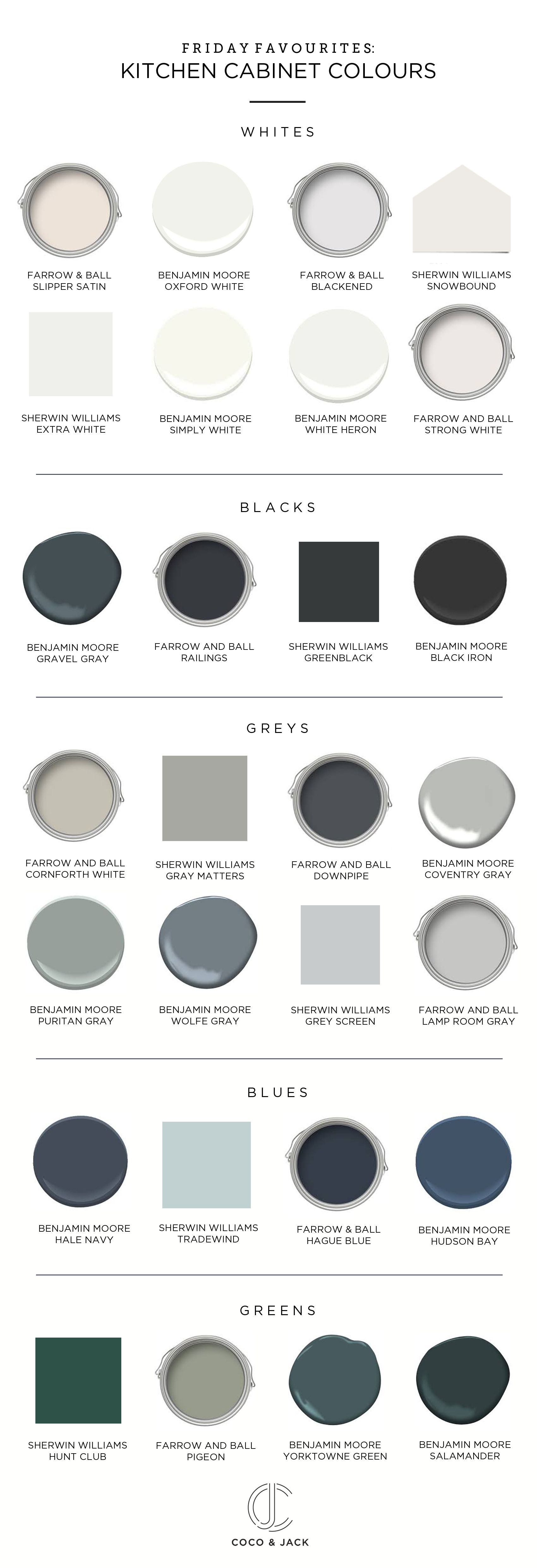 Friday Favourites: Kitchen Cabinet Colours | Coco & Jack | Paint ...