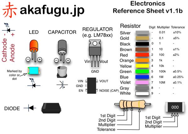 Capacitor Resistor Transistor Testing Symbol Google Search