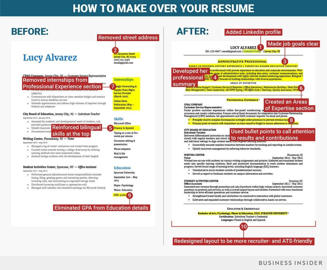 mortgage underwriter resume samples
