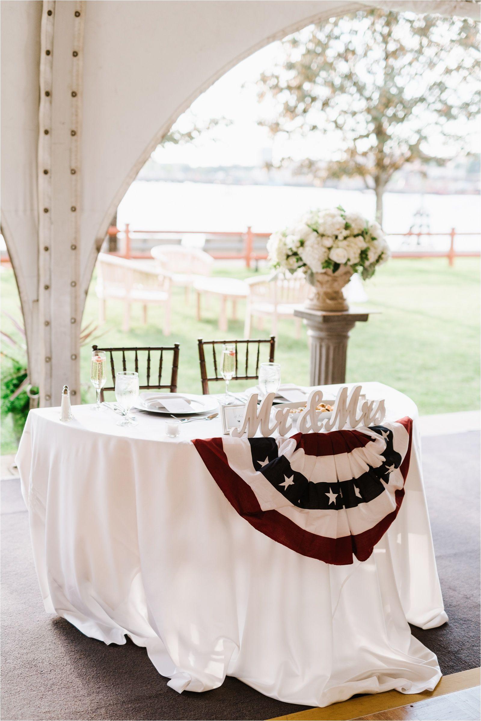 A Hyatt Regency Boston Harbor Hotel Wedding – Kim & Rob