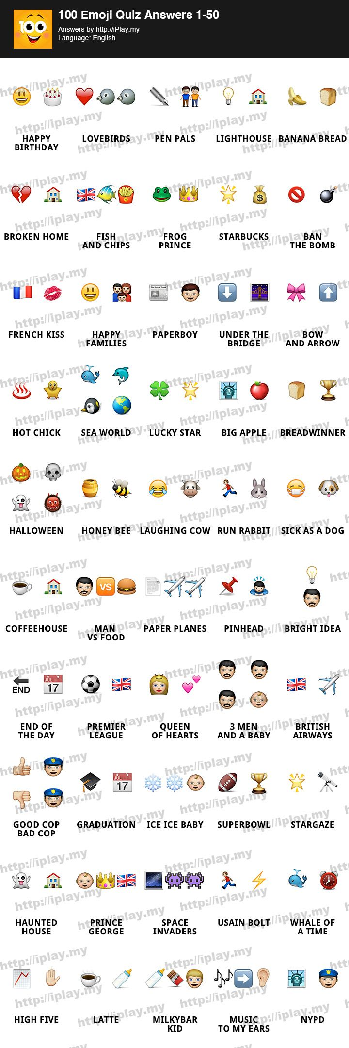 100 Emoji Quiz Answers 1 50 Other Pinterest Emoji Quiz 100