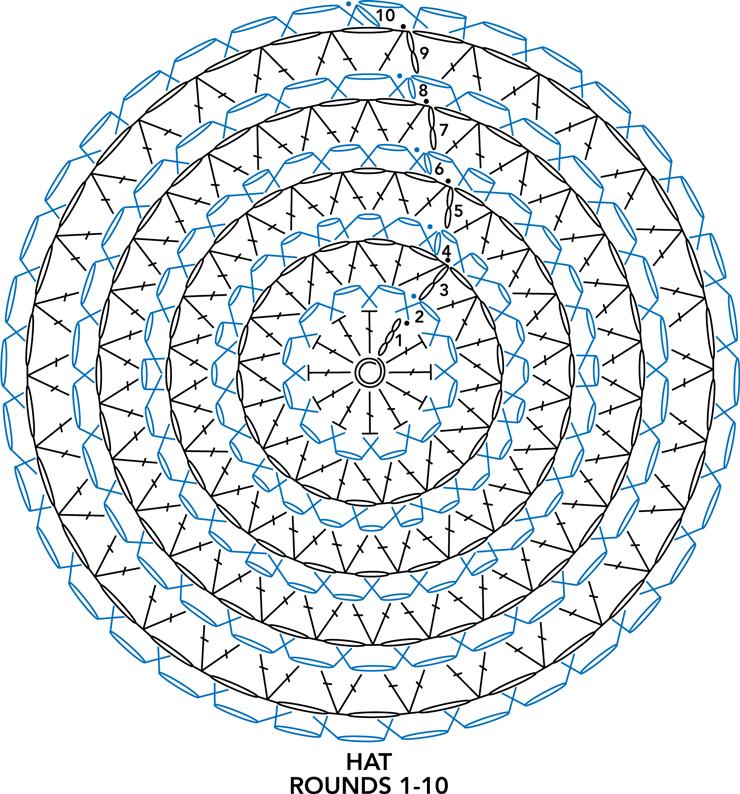 crochet chart for hat | Free Pattern | Pinterest | Gorros, Mandalas ...
