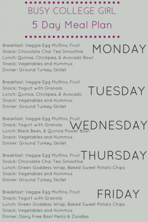 Busy College Girl 5 Day Meal Plan - Lean Clean & Brie