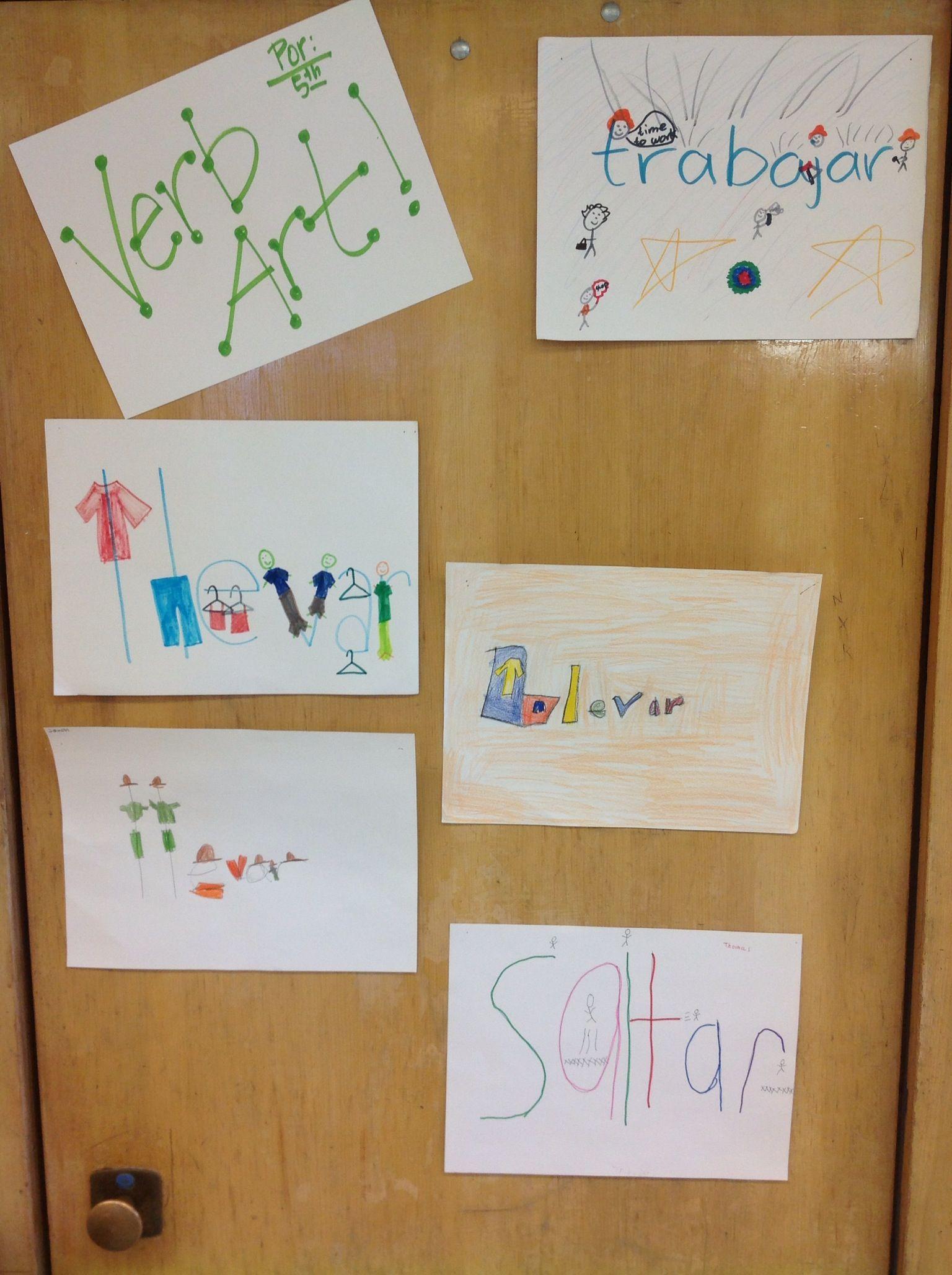 Verb Art Teaching Intermediate Or Middle School Verbs In