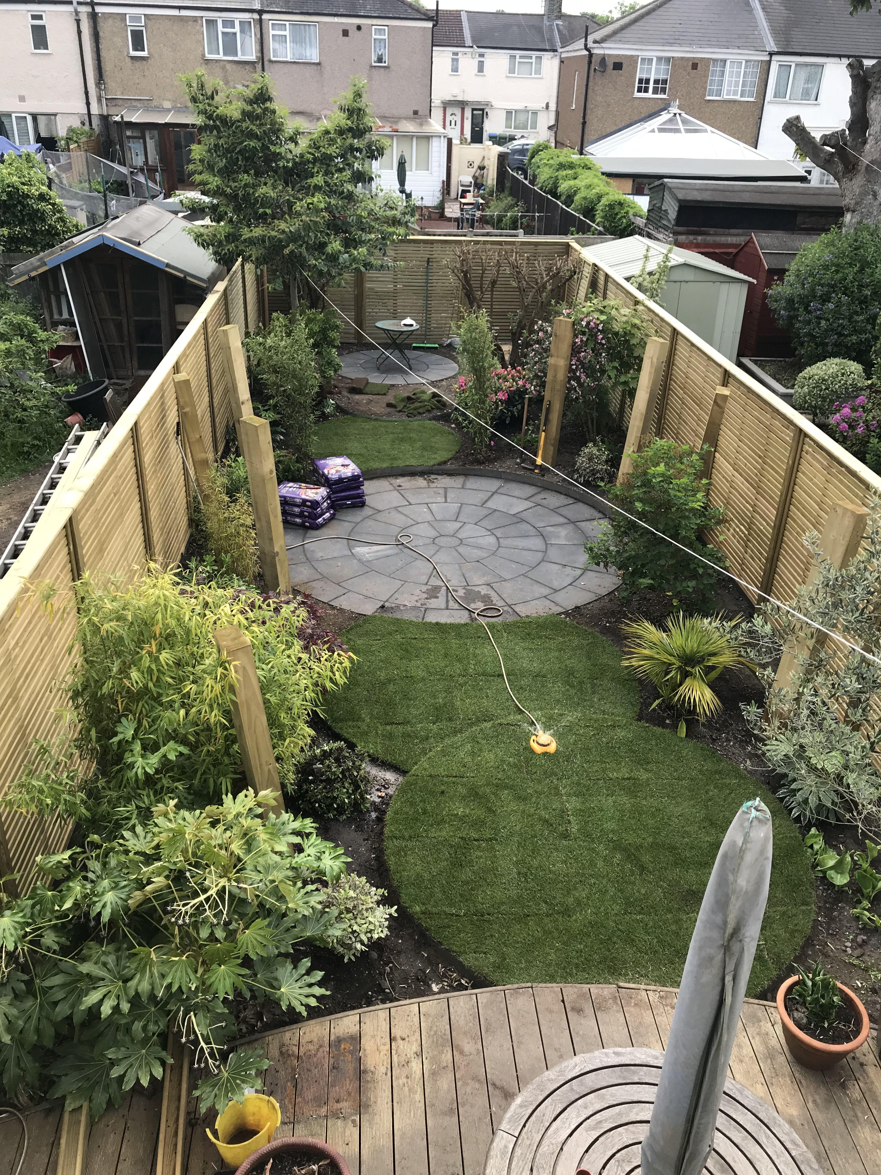 Our garden circles  Outdoor paradise, Backyard decor, Garden