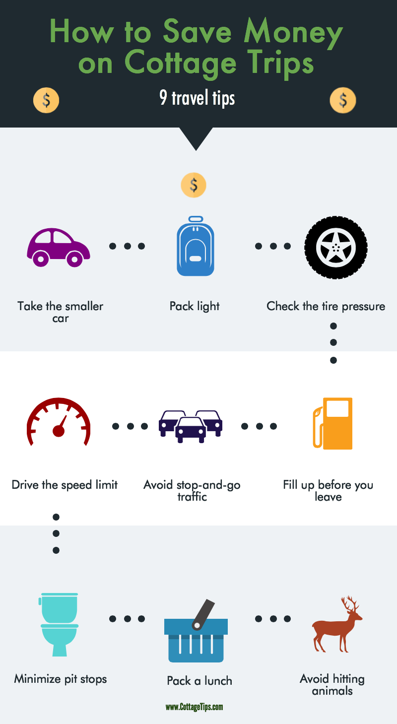 ways to reduce road trip expenses reducing your expenses pinterest