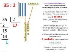 Como Dividir Por Tres Cifras Paso A Paso La Division Paso A Paso Divisiones Matematicas Actividades De