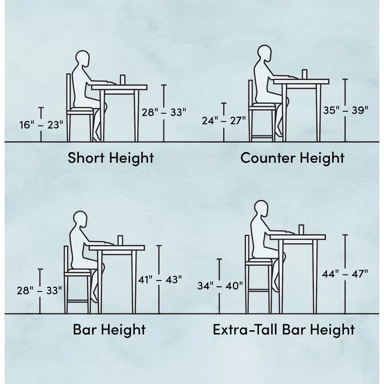 Bar Stool Dimensions How To Choose The Right Ones Wayfair In