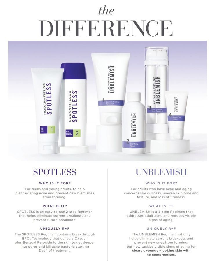 Unblemish Vs Spotless What S The Difference Unblemish Rodan And Fields Rodan And Fields Rodan And Fields Consultant