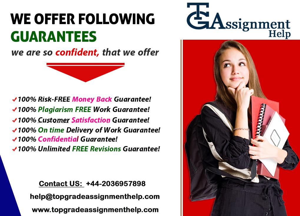 top grade assignments help is an online assignment help company  top grade assignments help is an online assignment help company which deals in java assignment help and computer assignment help exclusively