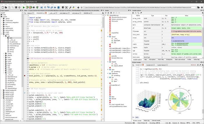 Spyder – The Community Developed Scientific Python IDE for Data