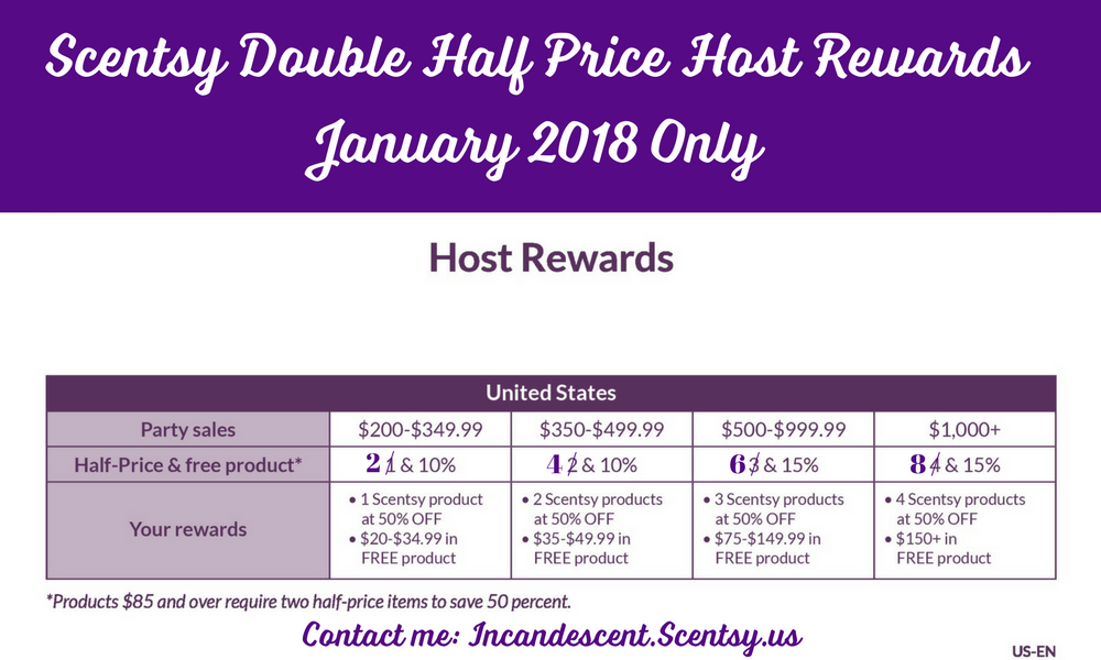 Have A Scentsy Party Double Half Price Host Rewards January 2018