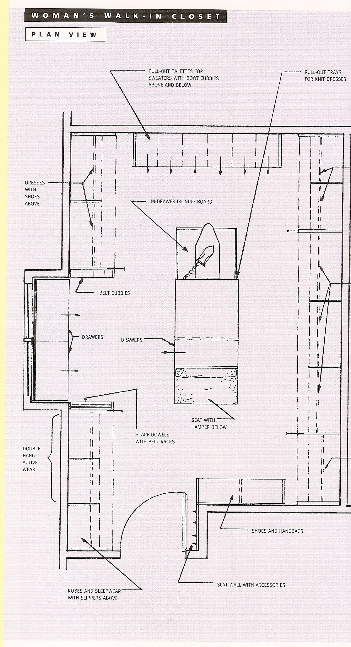 walk in closet floor plans perfect woman s closet floor plan walk in closet inspiration closet designs walk in closet 9439