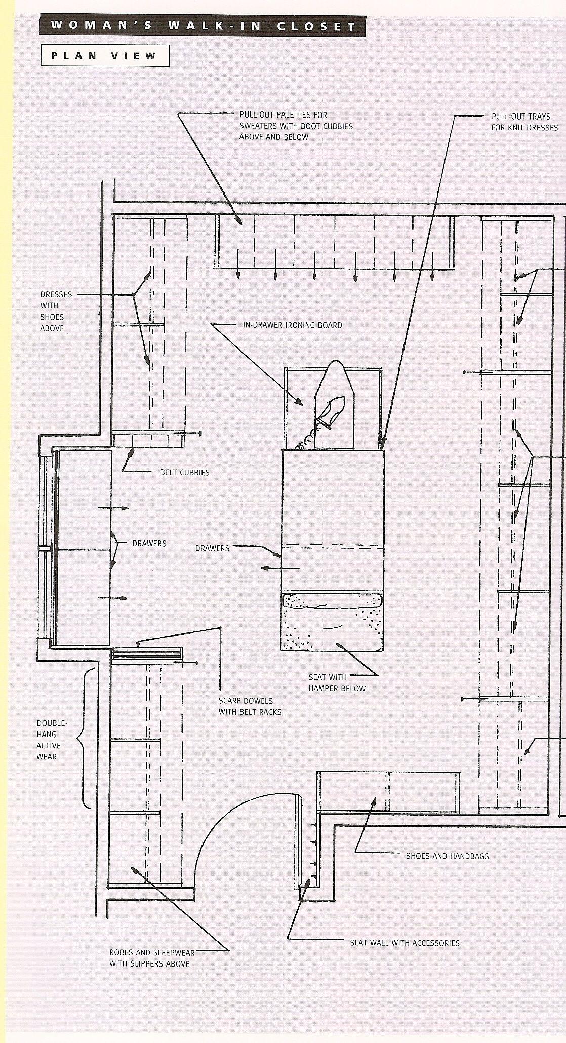 Perfect woman's closet floor plan Home Closets
