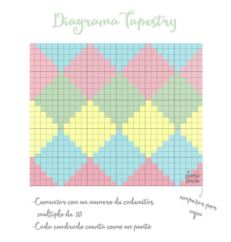 Patrón gratis para tejer con la técnica de crochet TAPESTRY www ...
