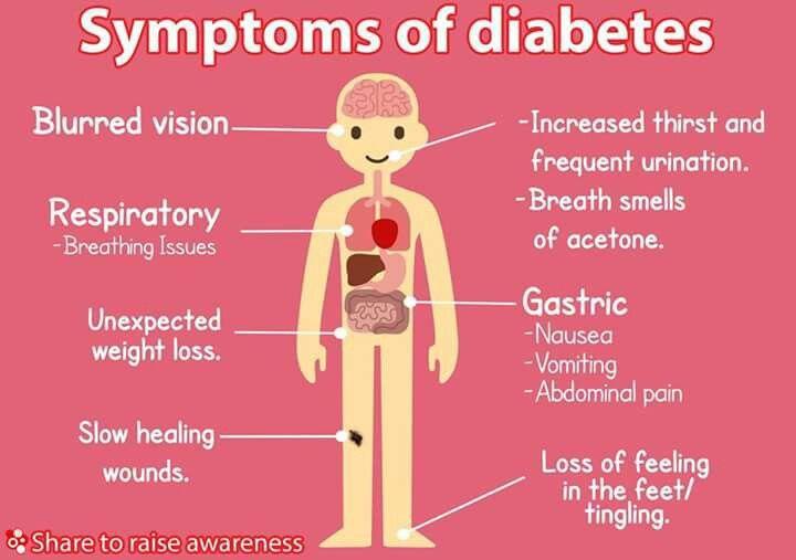 Magen-Darmprobleme bei Diabetikern - Dianol