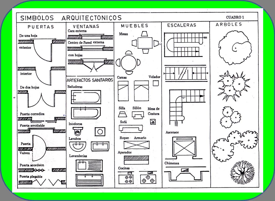 Medios De Representacion En El Plano Disenodeinteriores Diseno Decoracion Decoraciondeinteriores Ide Planos Arquitectonicos Simbologia Arquitectura Planos