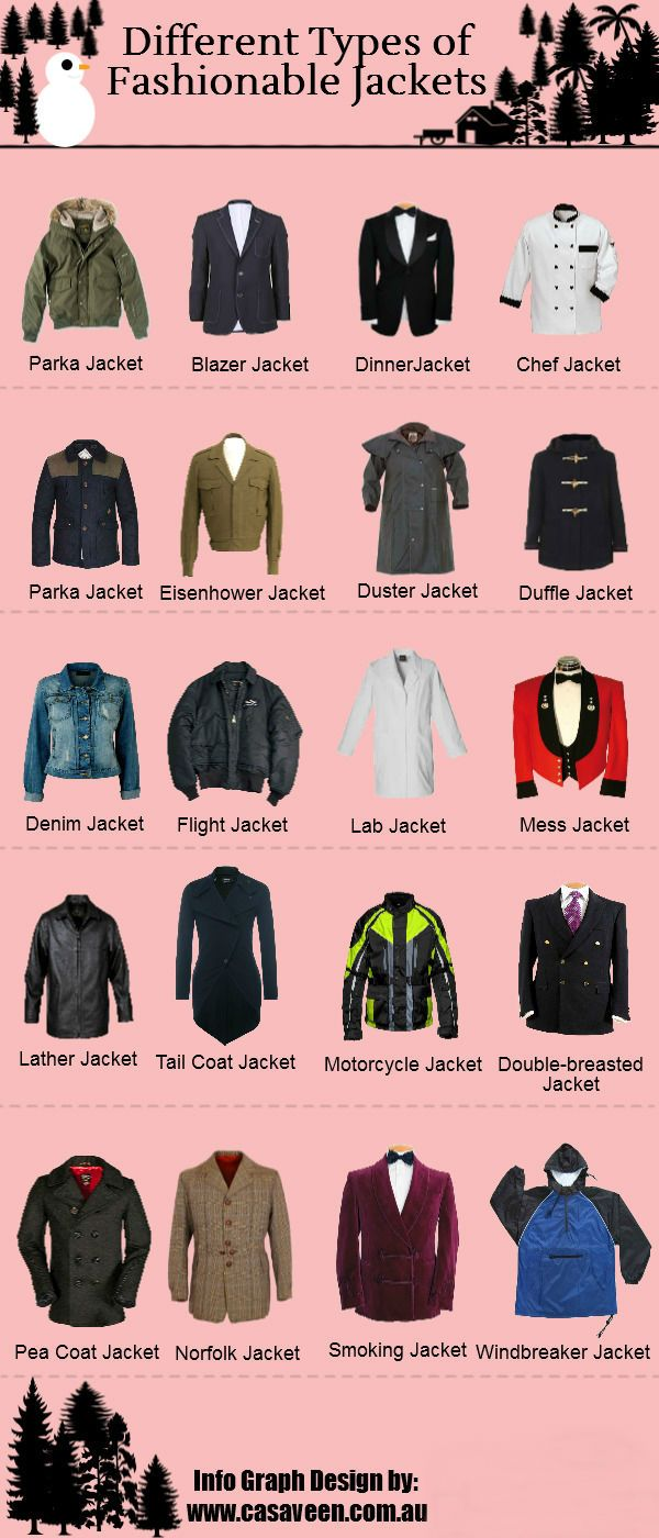 different types of fashionable jackets