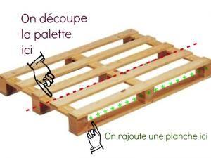 DIY #8 : Comment recycler une palette en étagère murale   Comment ...