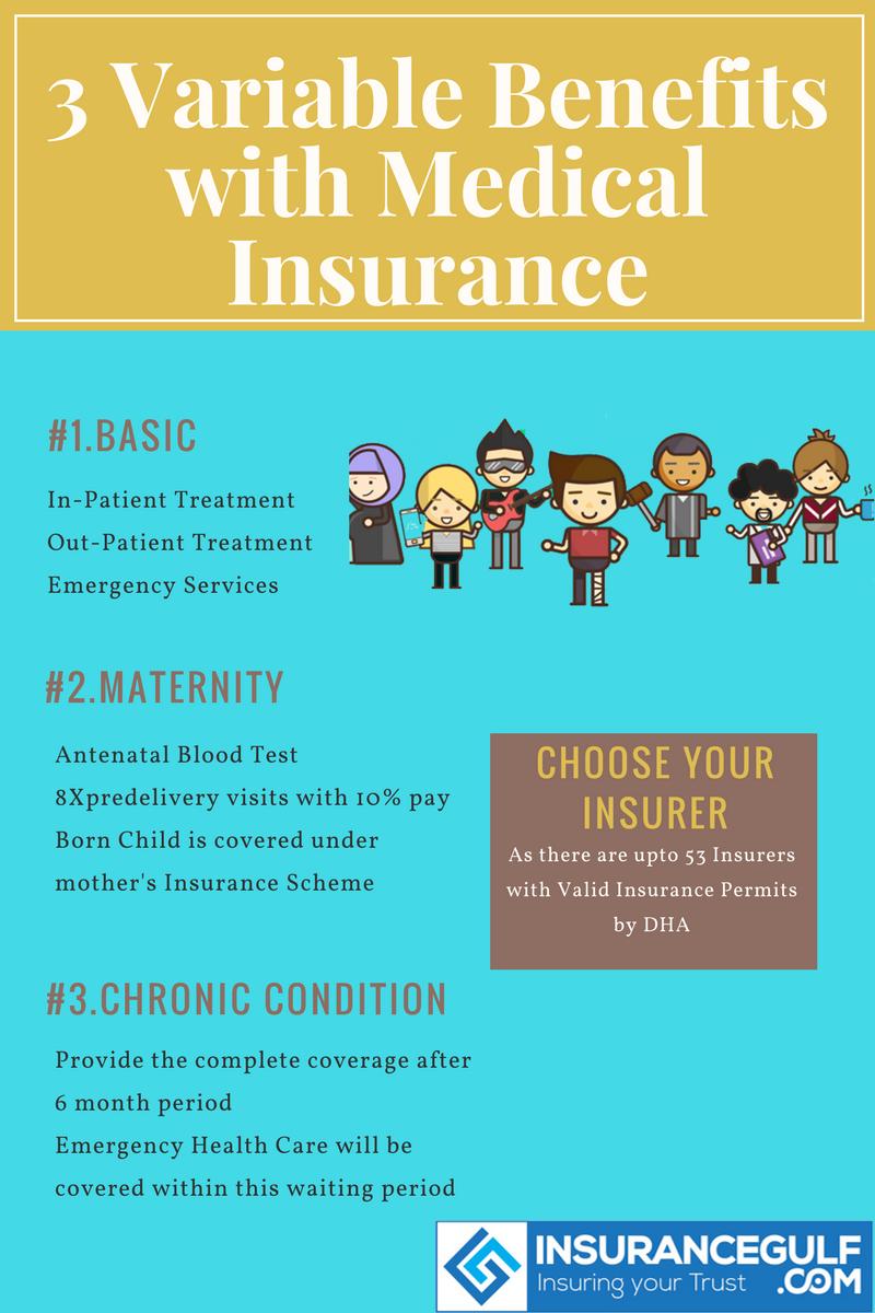 Medical Insurance Dubai Medical insurance