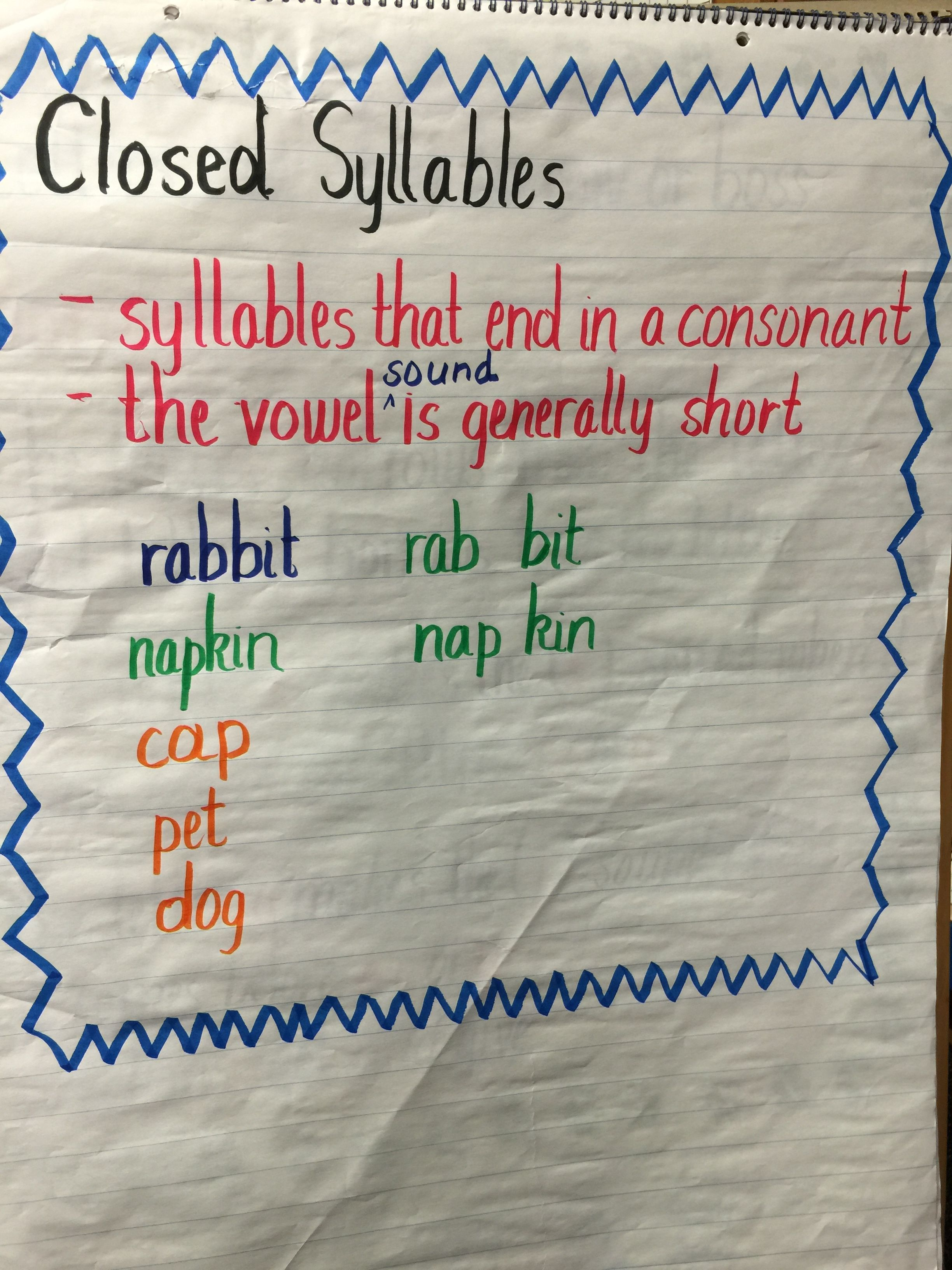 What is a closed syllable?   Syllables anchor charts [ 3264 x 2448 Pixel ]