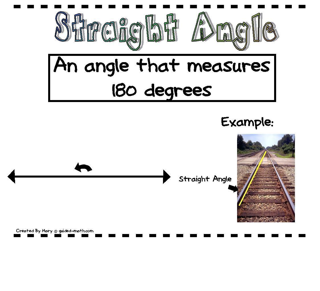 Angle Posters Math word walls, Guided math, Math