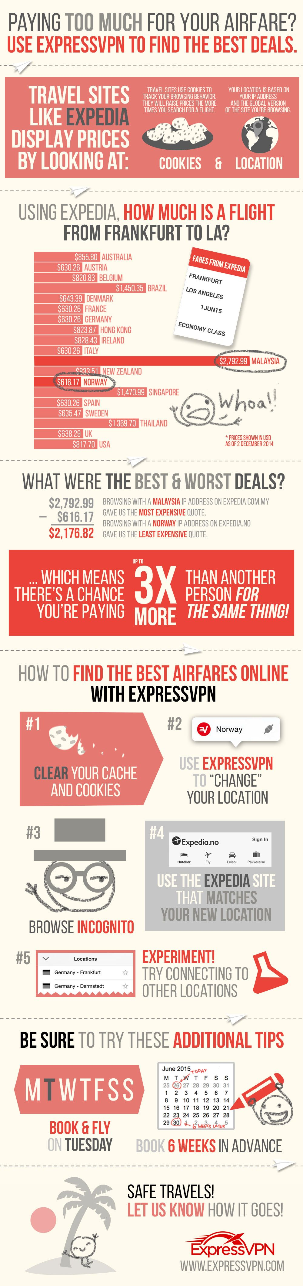 You Re Paying Too Much For Airfare Use Expressvpn To Find The Cheapest Fares Daily Infographicdaily Infographic Travel Infographic Airfare Travel Tips