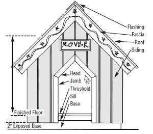 24 Free Dog House Plans Peaked Roof A Frames Dog Shelters Kennels And More Dog House Plans Dog House Dog House Blueprints