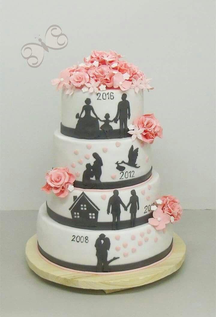 Photo of Wedding Anniversary Cake