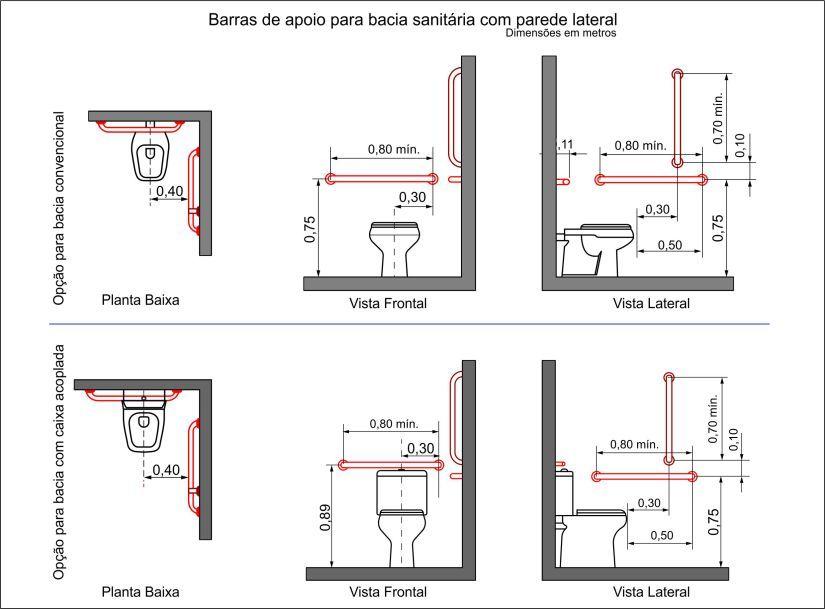Bem Estar Banheiros Acessiveis Em 2020 Com Imagens Banheiro