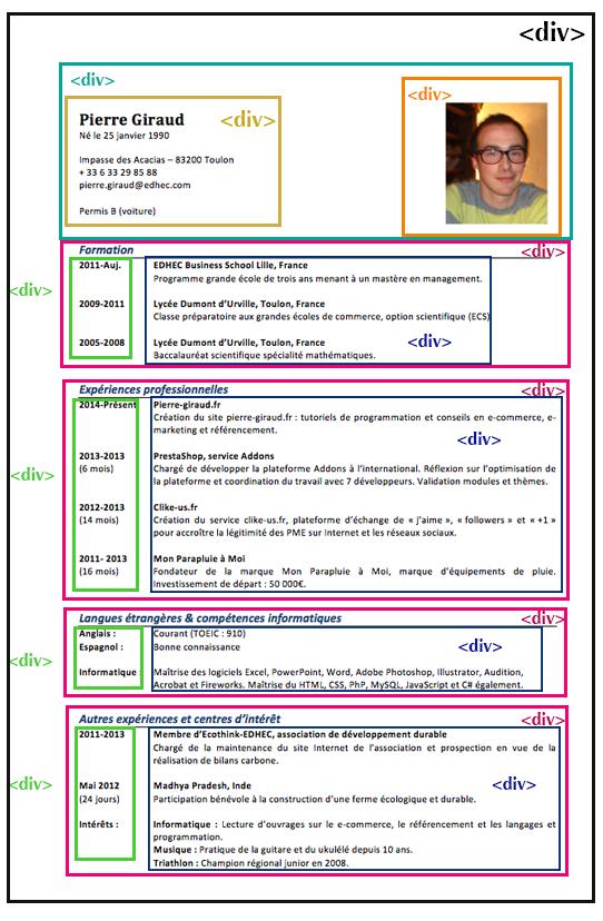 Modele Cv Adjoint Administratif Fonction Publique Modele Cv Exemple Cv Lettre De Motivation Secretaire