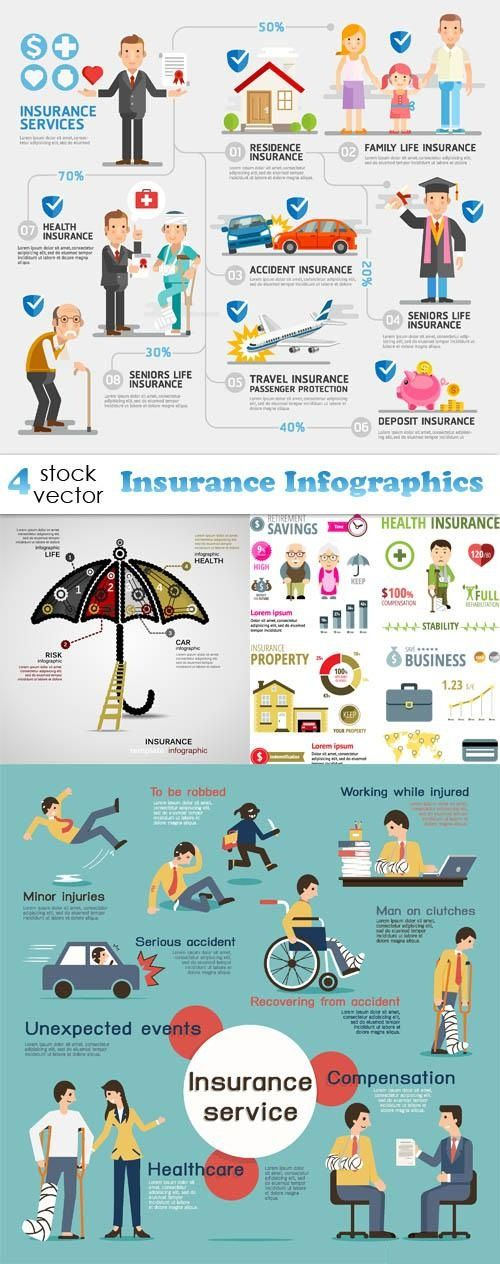 Bajaj Allianz Is One Of The Fastest Growing General Insurance
