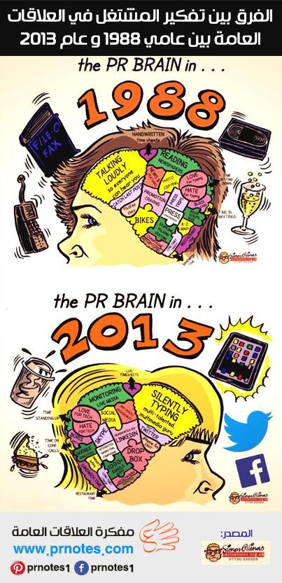 مفكرة العلاقات العامة Press Release Distribution Public Relations Relatable
