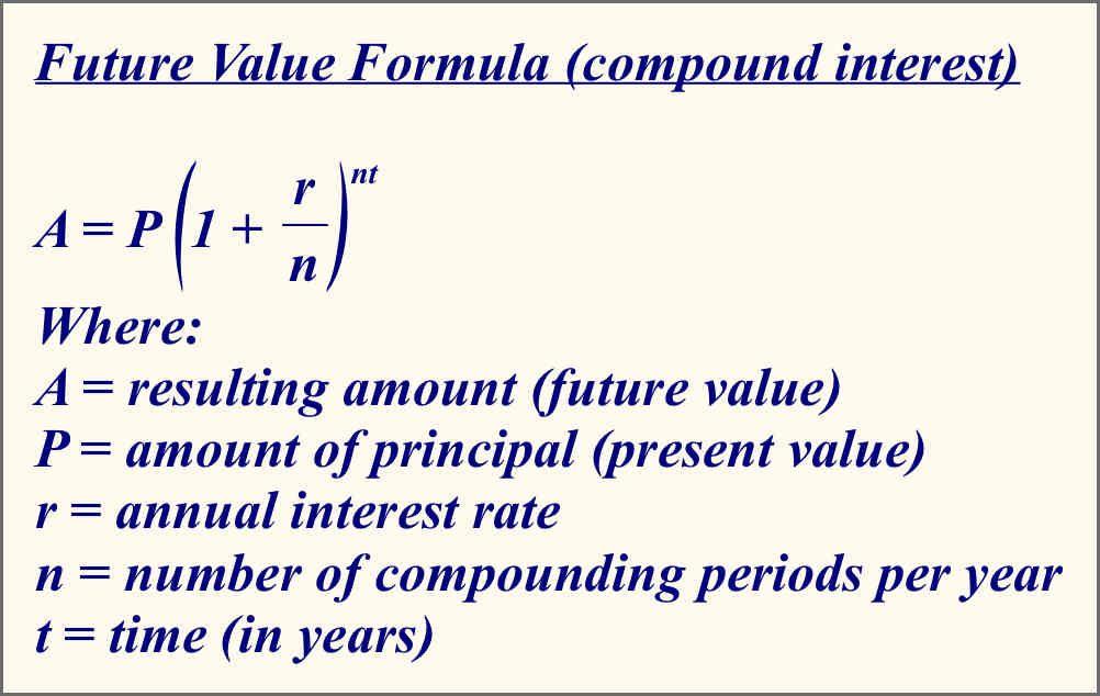 Interest Equations: The Organic Chemistry Tutor on Youtube