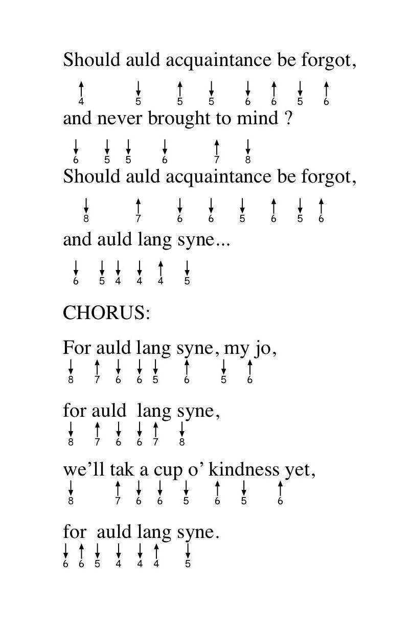 Harmonica Notes Harmonica Music Harmonica Lessons Y Music
