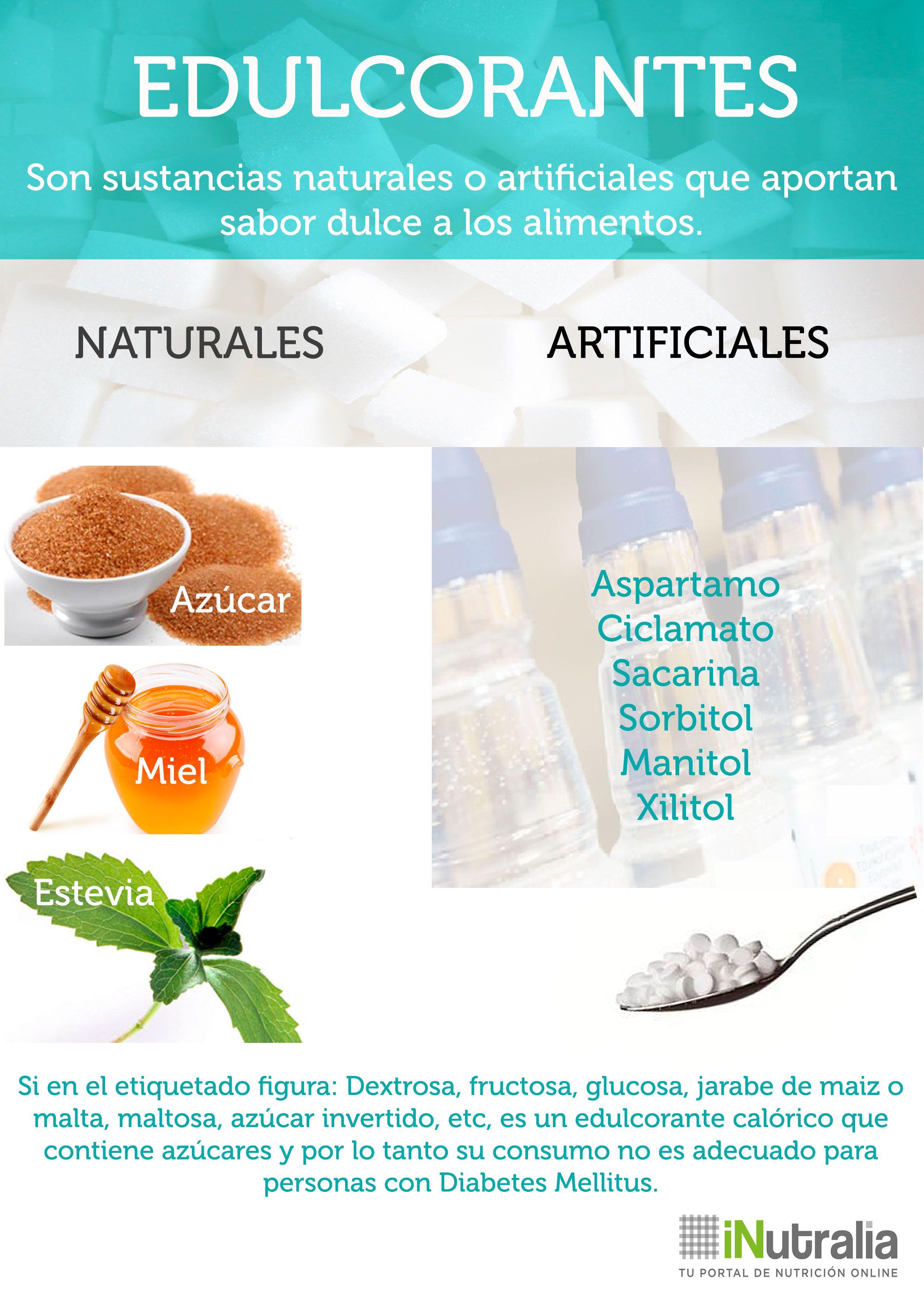 edulcorantes calóricos y no calóricos para la diabetes
