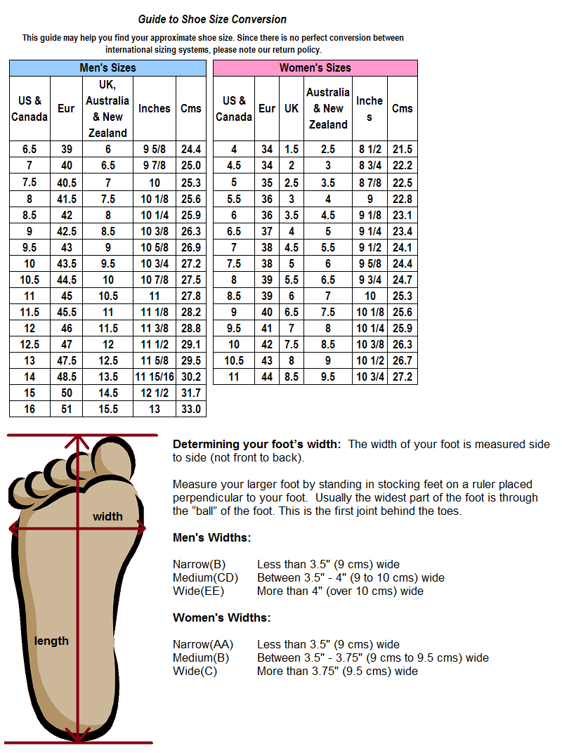 How to determine foot Width size Shoe size conversion