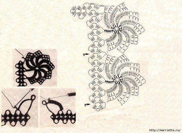 Delicadezas en crochet Gabriela: Puntillas aplicadas a paños de cocina 2 modelos