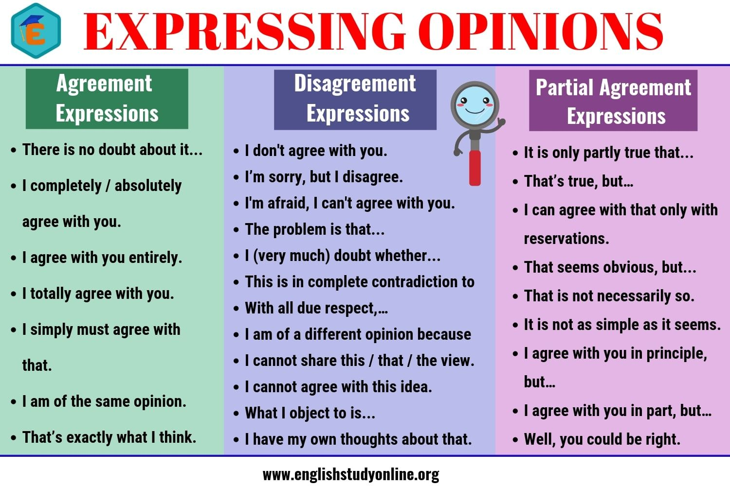 Expressing Opinions Agreement Partial And Disagreement
