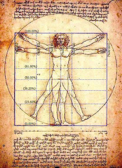 fibonacci razmerje, Umetnost da vinci