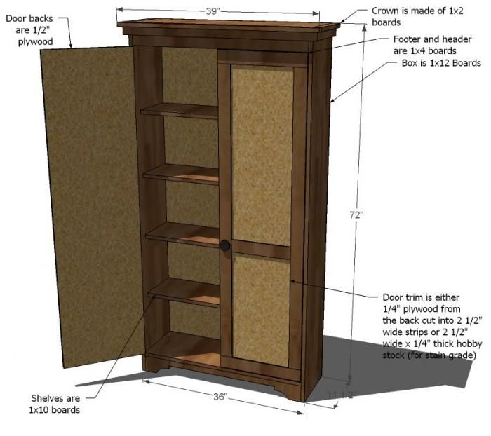 Simplest Armoire DIY via Ana White. I wish I was crafty enough to make this!