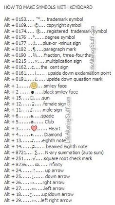 How To Make Symbols With The Keyboard Keyboard Symbols Useful