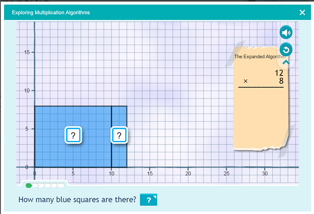 Operations and Algebraic Thinking Multiplication for