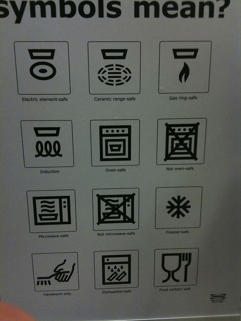 Ikea Kitchenware Symbols House Stuff Pinterest Kitchenware