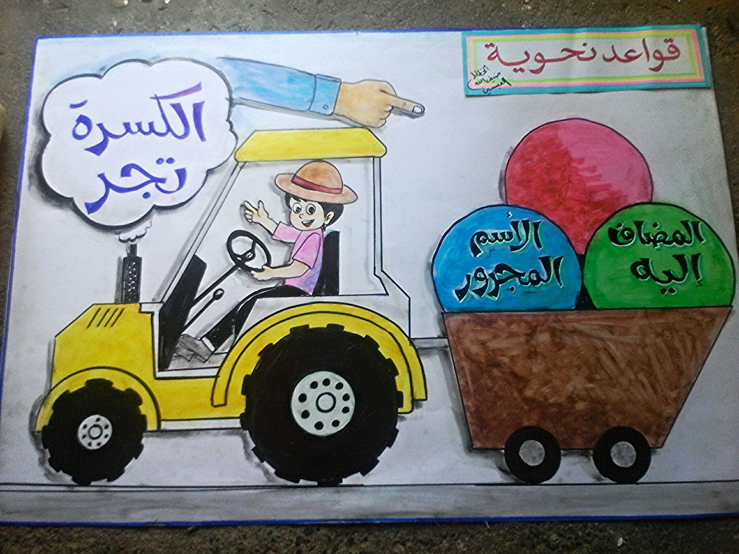 قواعد نحوية الكسرة تجر الاسماء المجرورة و المضاف اليه Alphabet For Kids Arabic Alphabet For Kids Arabic Handwriting