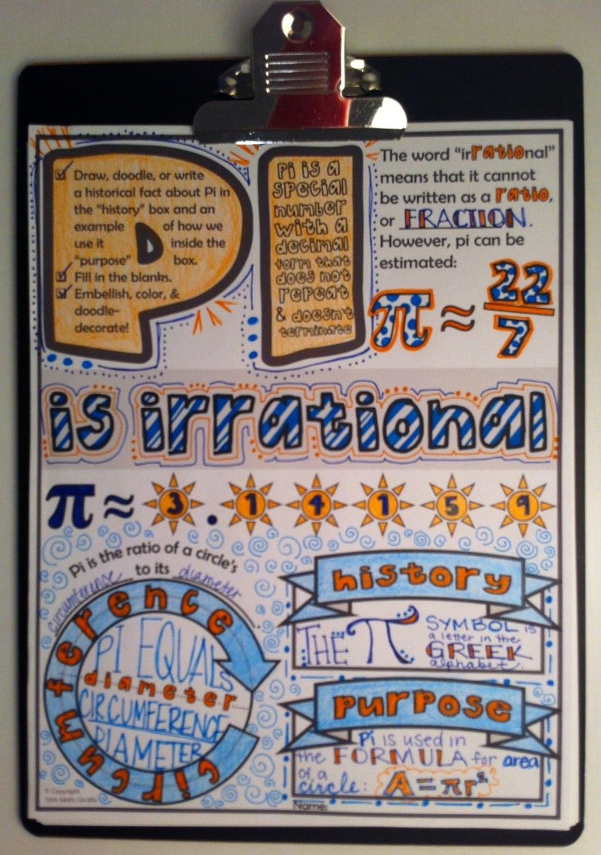 Pi Doodle Notes (for Pi Day or Anytime!) | Number Pi